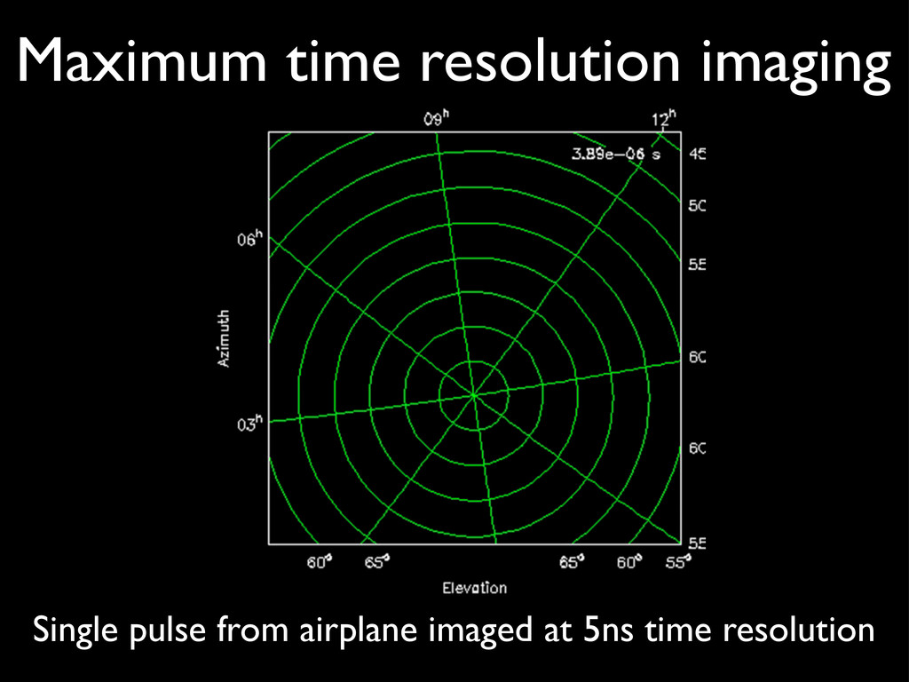 Maximum time resolution imaging Single pulse fr...