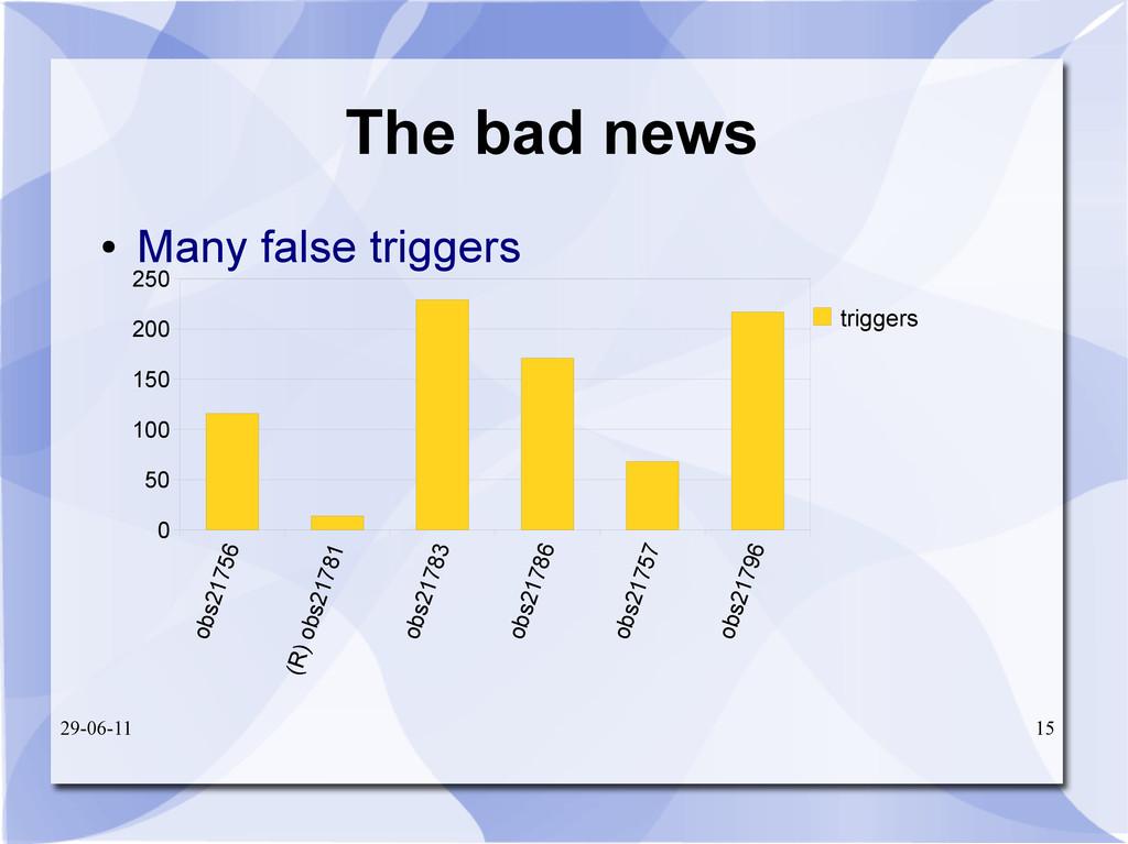 29-06-11 15 The bad news ● Many false triggers ...