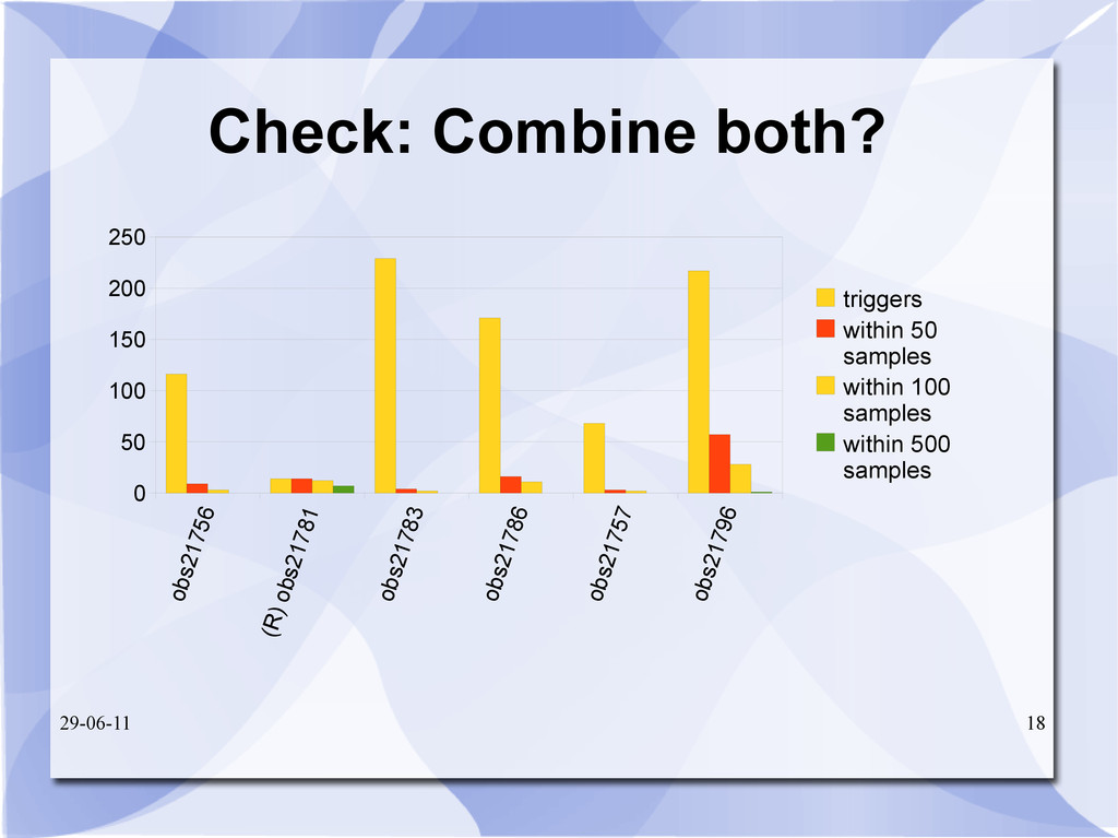 29-06-11 18 Check: Combine both? obs21756 (R) o...