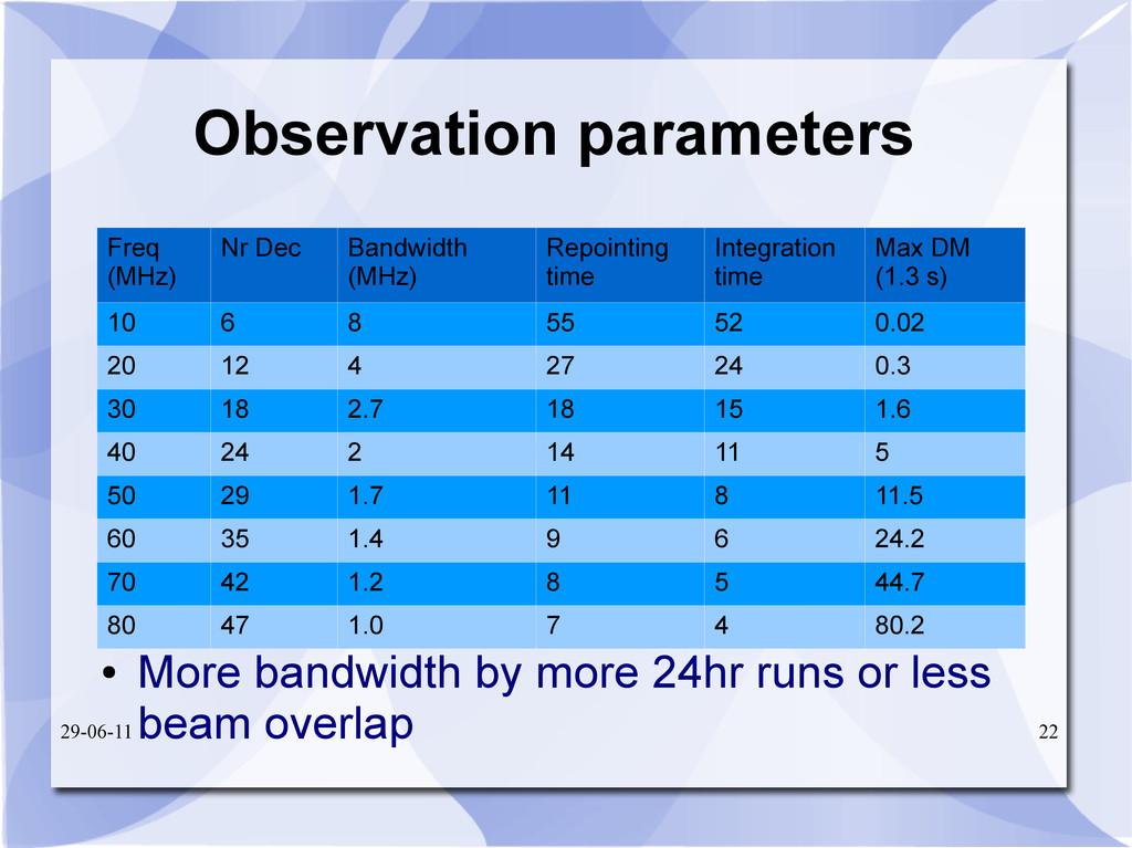 29-06-11 22 Observation parameters ● More bandw...