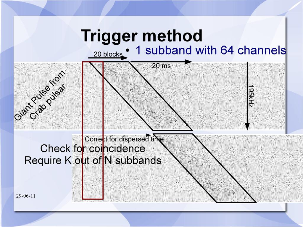 29-06-11 8 Trigger method 20 ms 195kHz 20 block...
