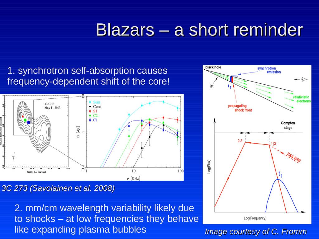 Blazars – a short reminder Blazars – a short re...