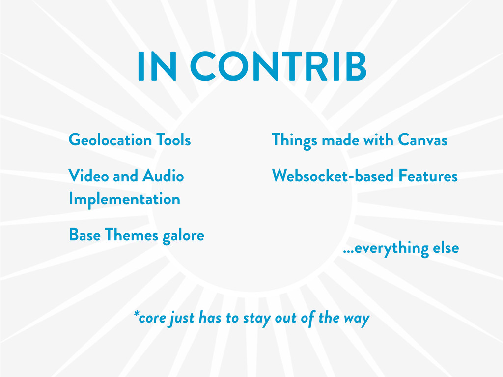 IN CONTRIB Geolocation Tools Video and Audio Im...