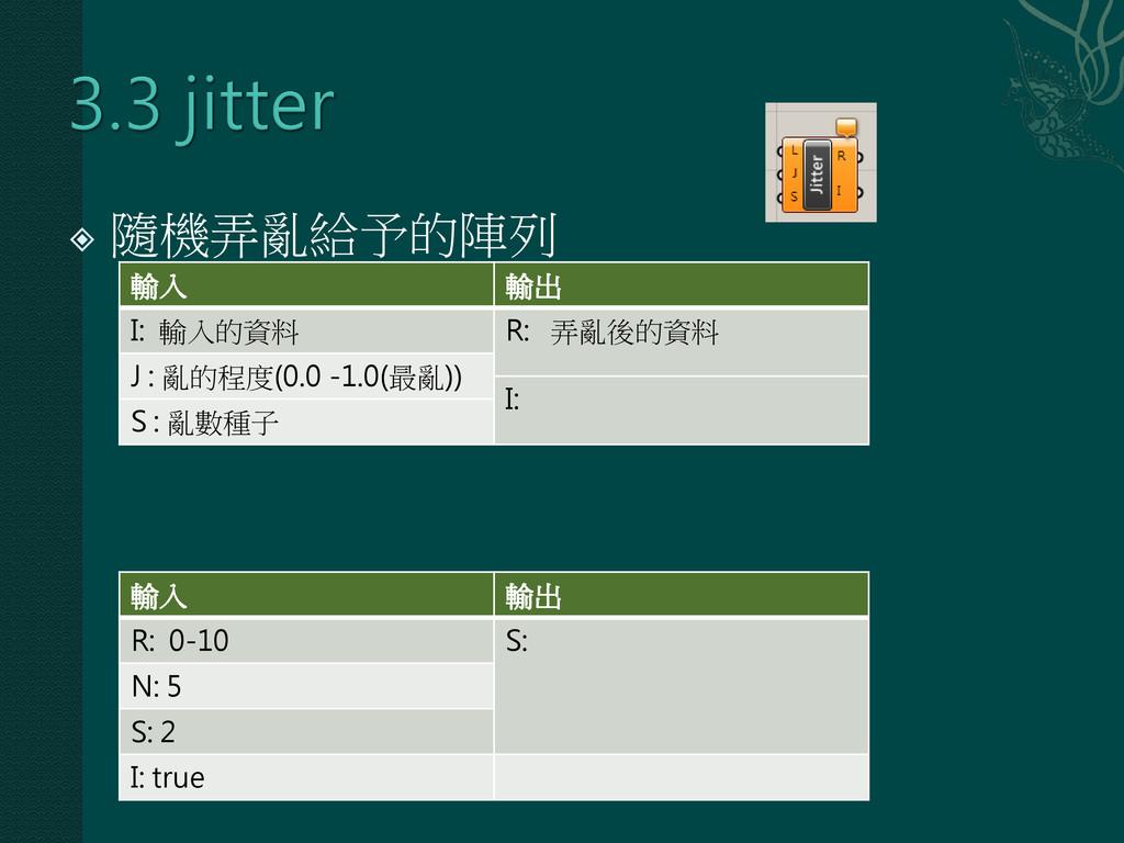  隨機弄亂給予的陣列 輸入 輸出 I: 輸入的資料 R: 弄亂後的資料 J : 亂的程度(0...
