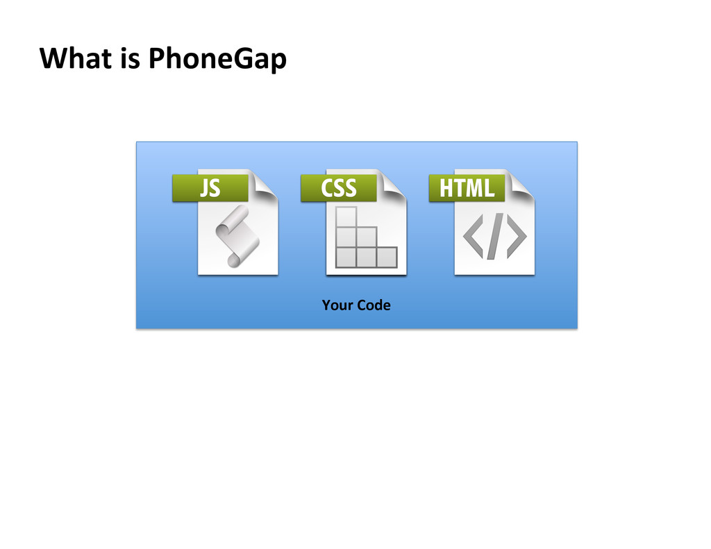 What  is  PhoneGap   Your  Code