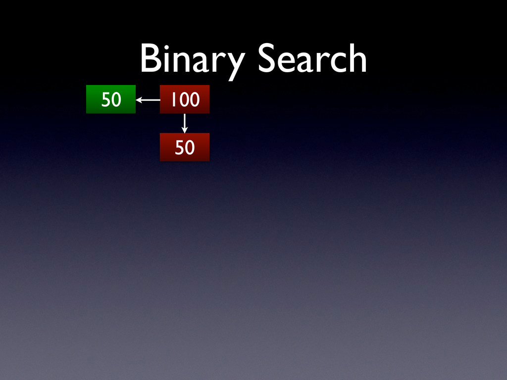 Binary Search 100 50 50