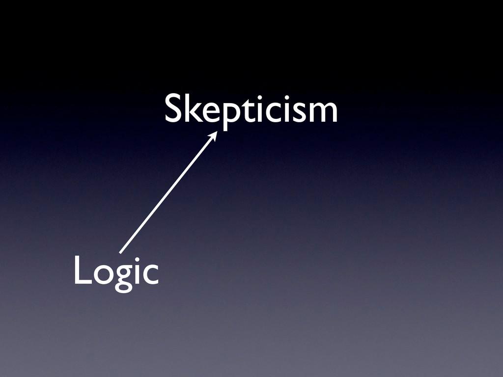 Skepticism Logic