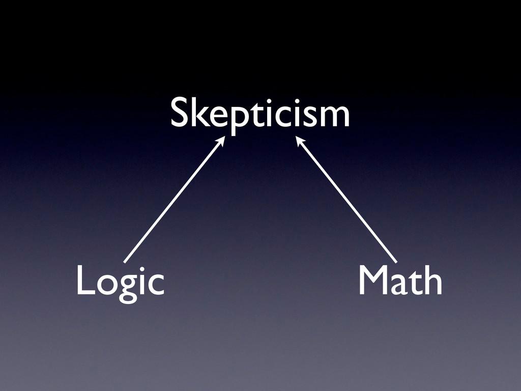 Skepticism Logic Math