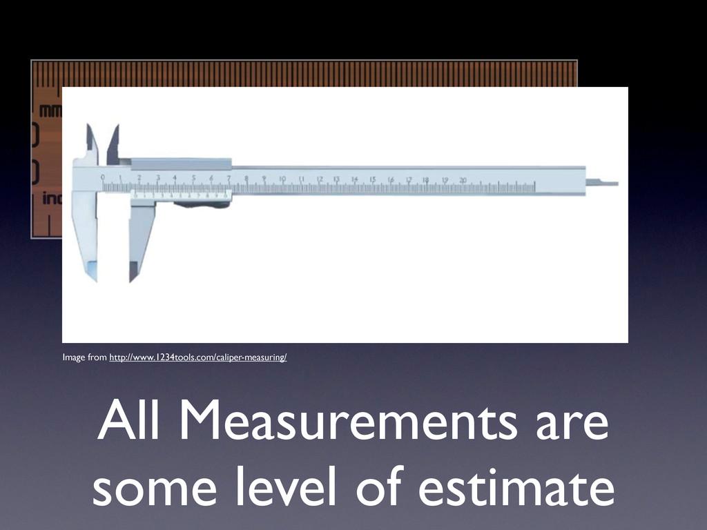 All Measurements are some level of estimate Ima...