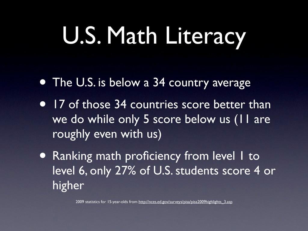 U.S. Math Literacy • The U.S. is below a 34 cou...