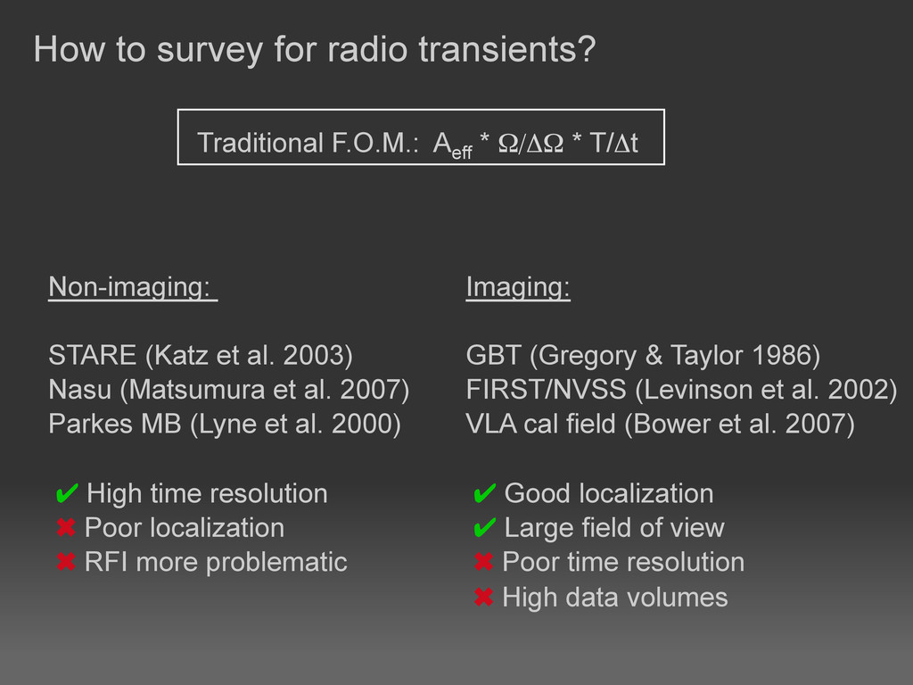 How to survey for radio transients? Traditional...