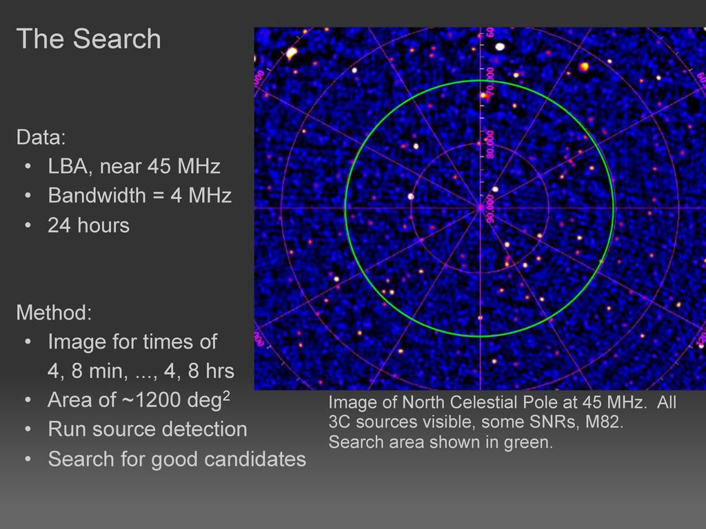 The Search Data: • LBA, near 45 MHz • Bandwid...