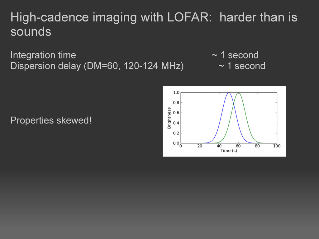 High-cadence imaging with LOFAR: harder than is...