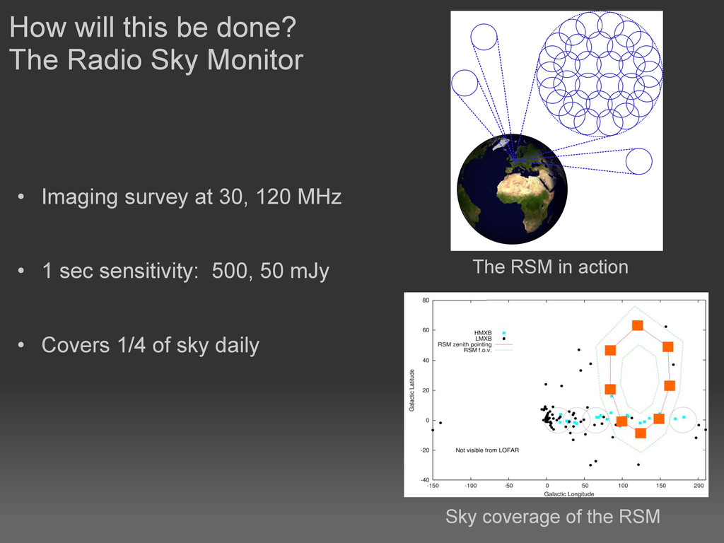 How will this be done? The Radio Sky Monitor •...