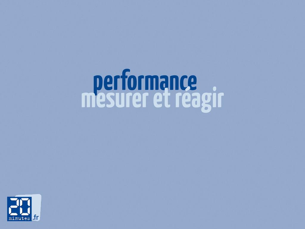 performance mesurer et réagir