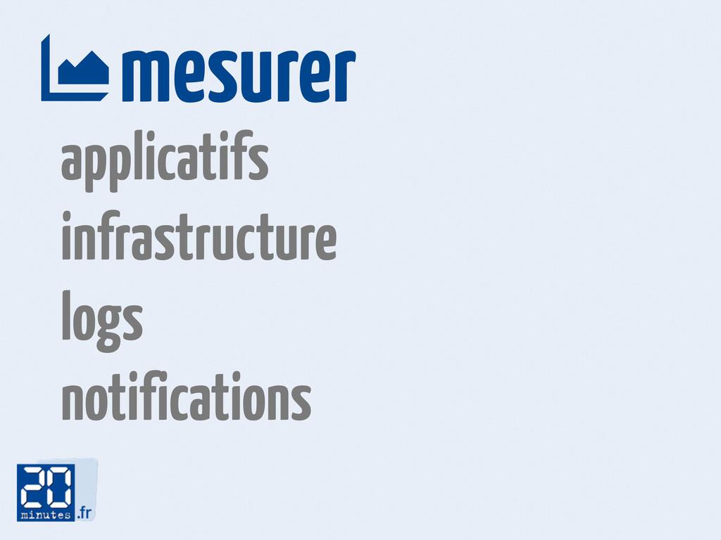 mesurer  applicatifs infrastructure logs notif...
