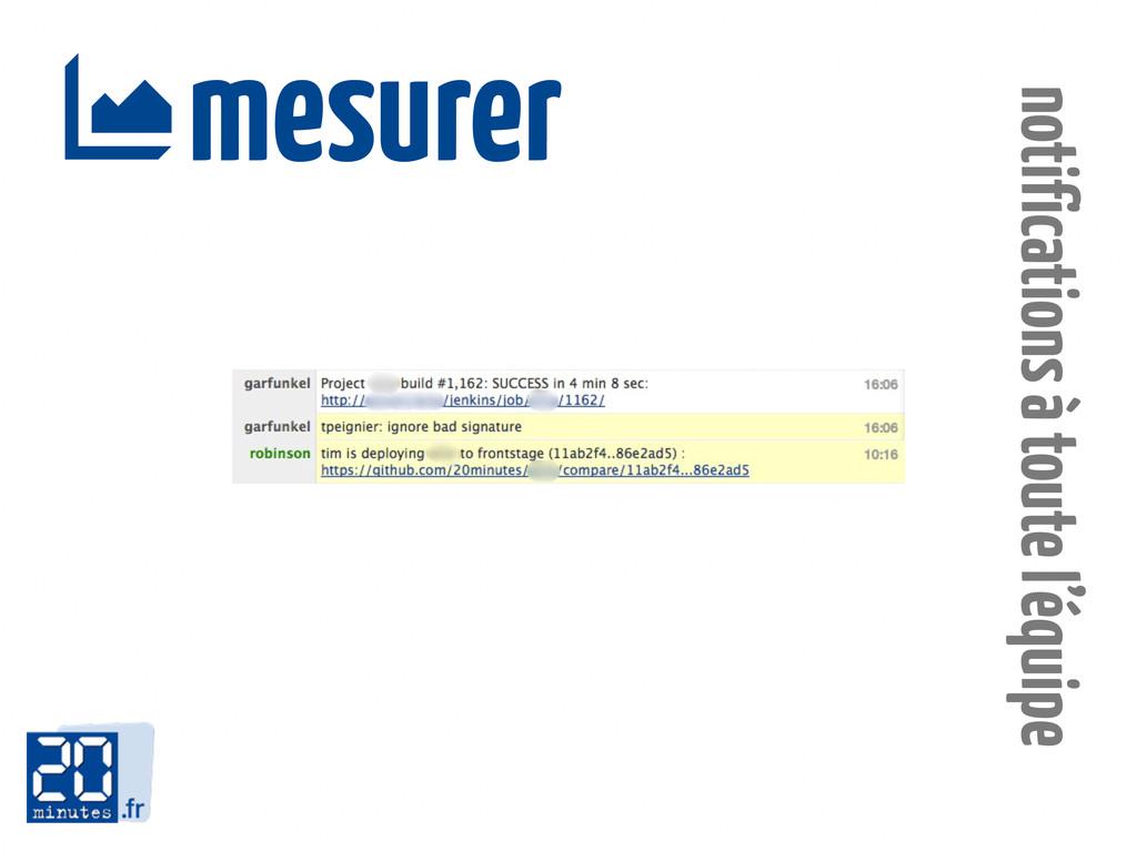 mesurer  notifications à toute l'équipe