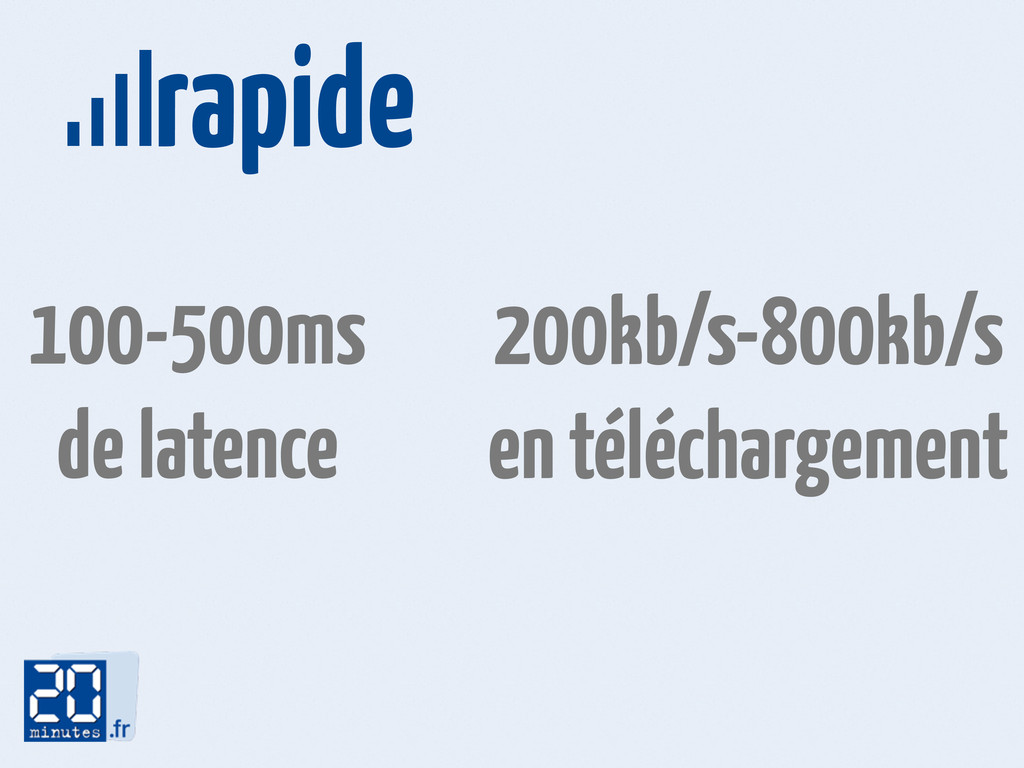 rapide 100-500ms de latence 200kb/s-800kb/s en ...