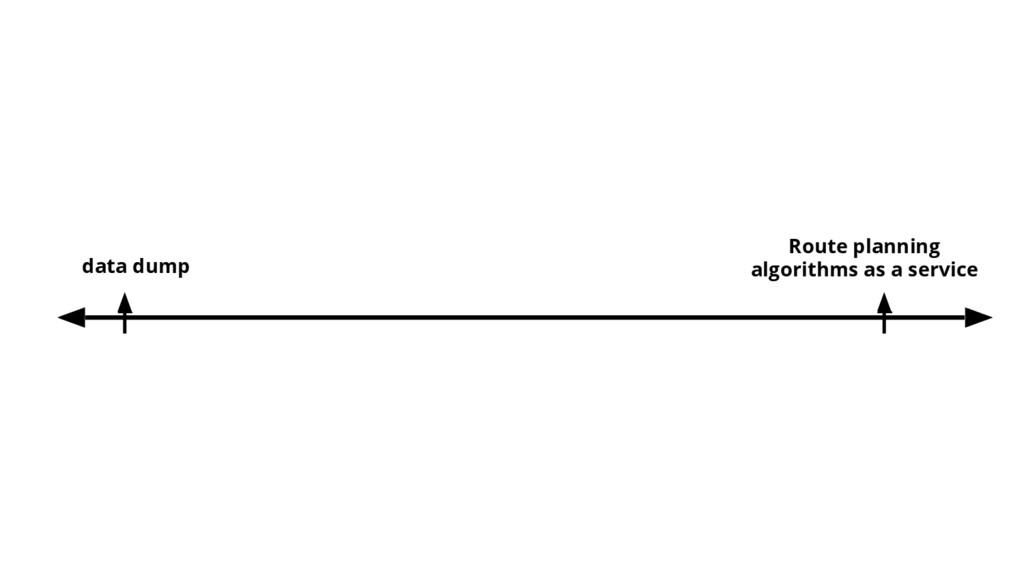 data dump Route planning algorithms as a service