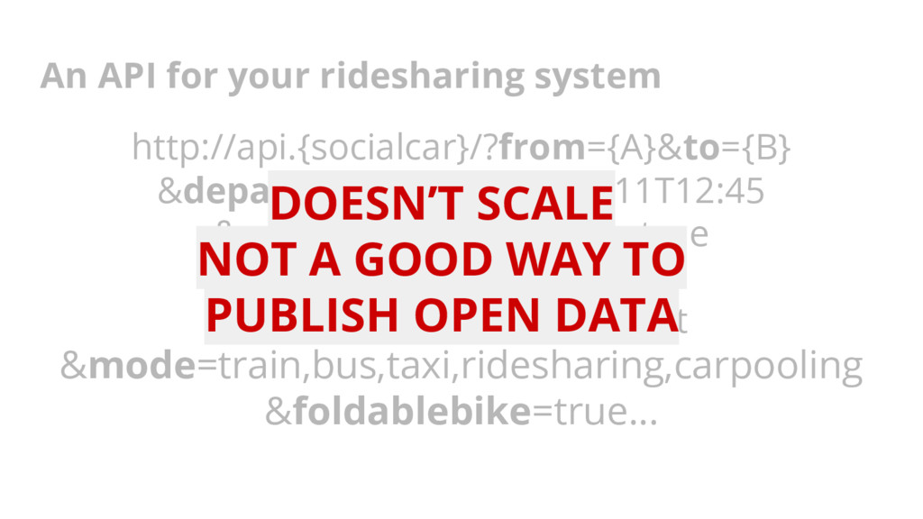 An API for your ridesharing system http://api.{...