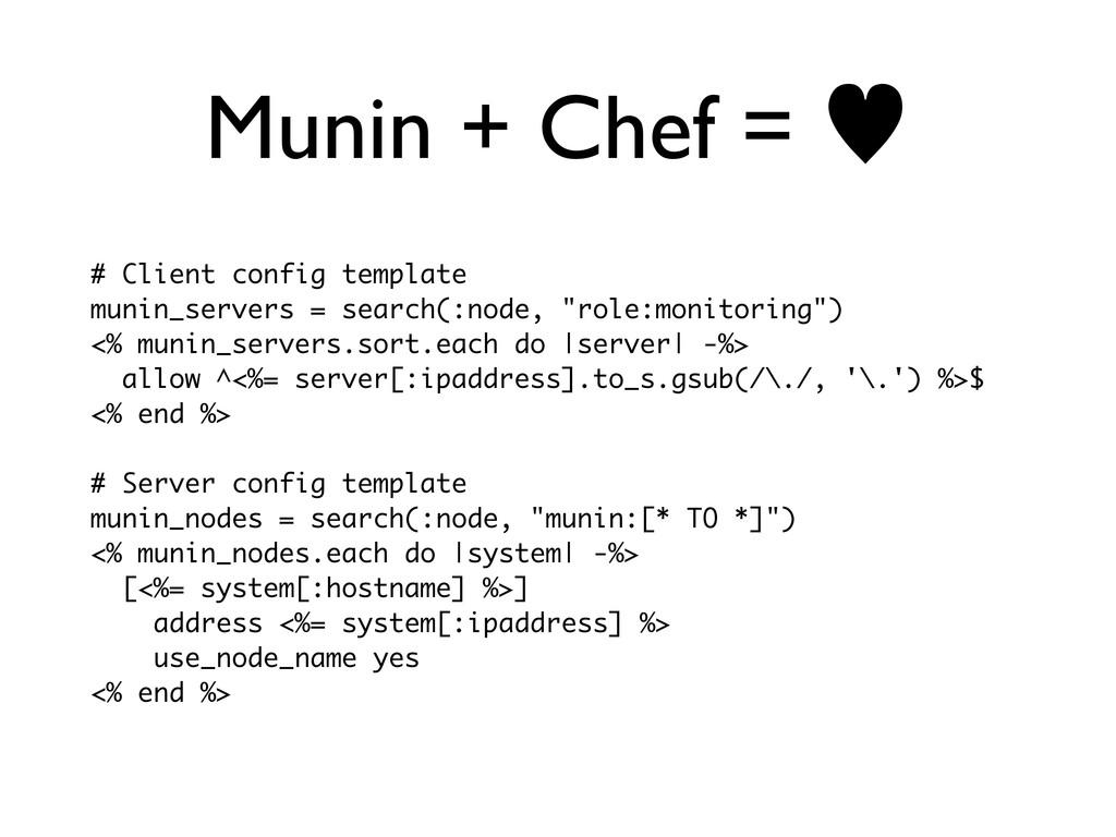 Munin + Chef = — # Client config template munin...