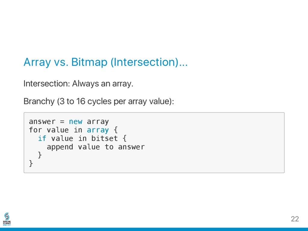 Array vs. Bitmap (Intersection)... Intersection...