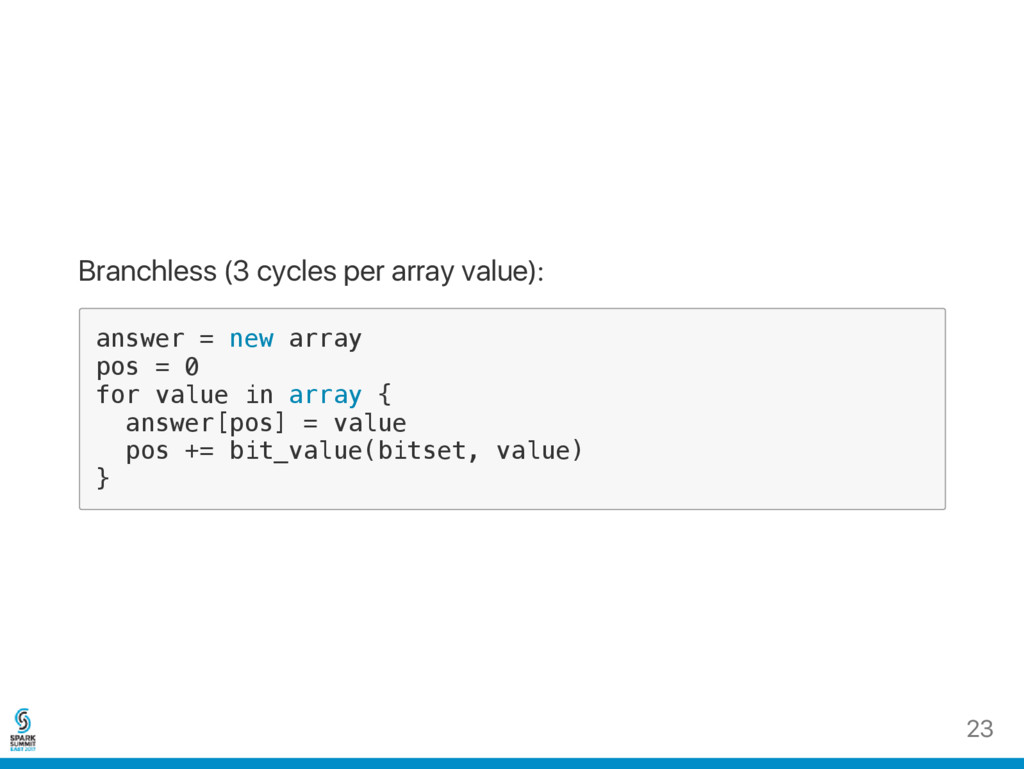 Branchless (3 cycles per array value): a n s w ...