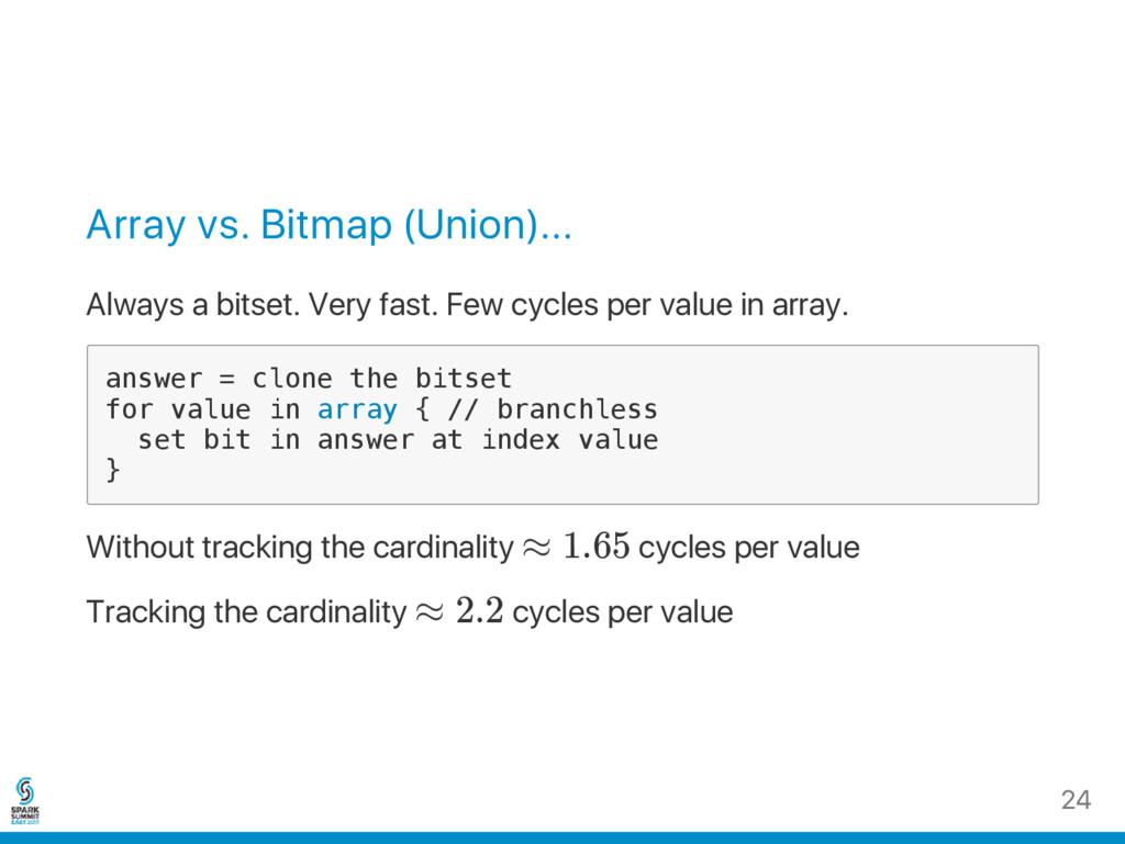 Array vs. Bitmap (Union)... Always a bitset. Ve...