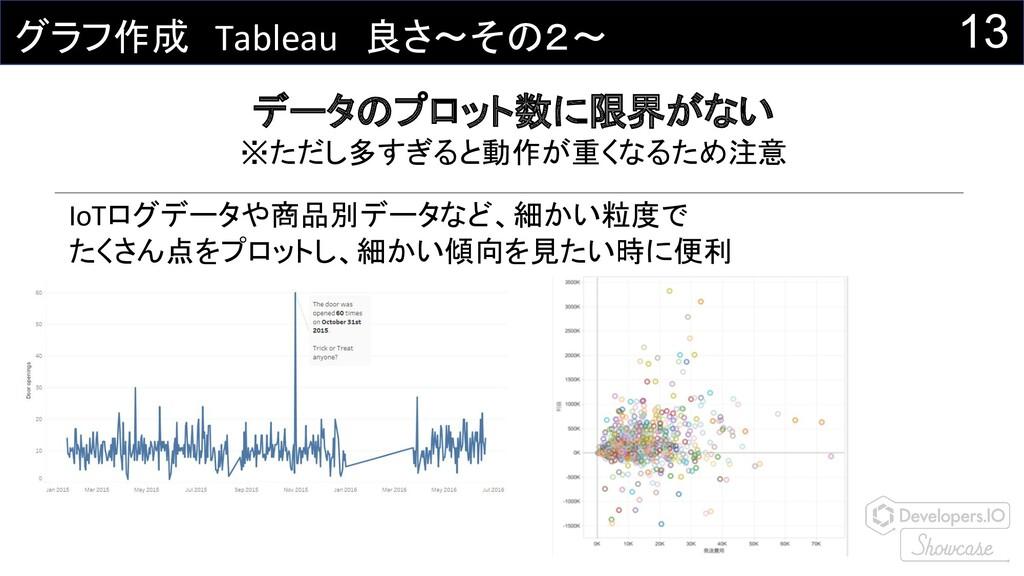 13 グラフ作成 Tableau 良さ~その2~ データのプロット数に限界がない ※ただし多す...