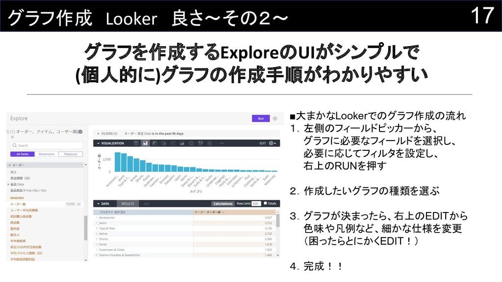 17 グラフ作成 Looker 良さ~その2~ グラフを作成するExploreのUIがシンプル...