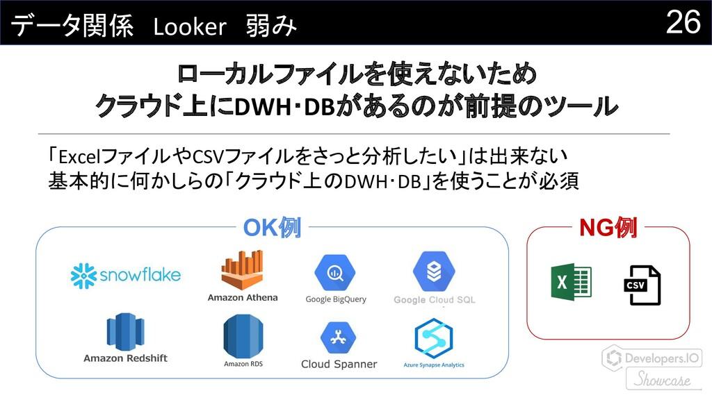 26 データ関係 Looker 弱み ローカルファイルを使えないため クラウド上にDWH・DB...