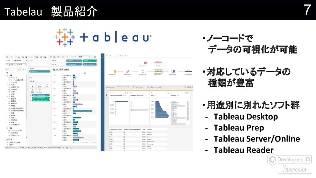 7 Tabelau 製品紹介 ・ノーコードで  データの可視化が可能 ・対応しているデータの ...
