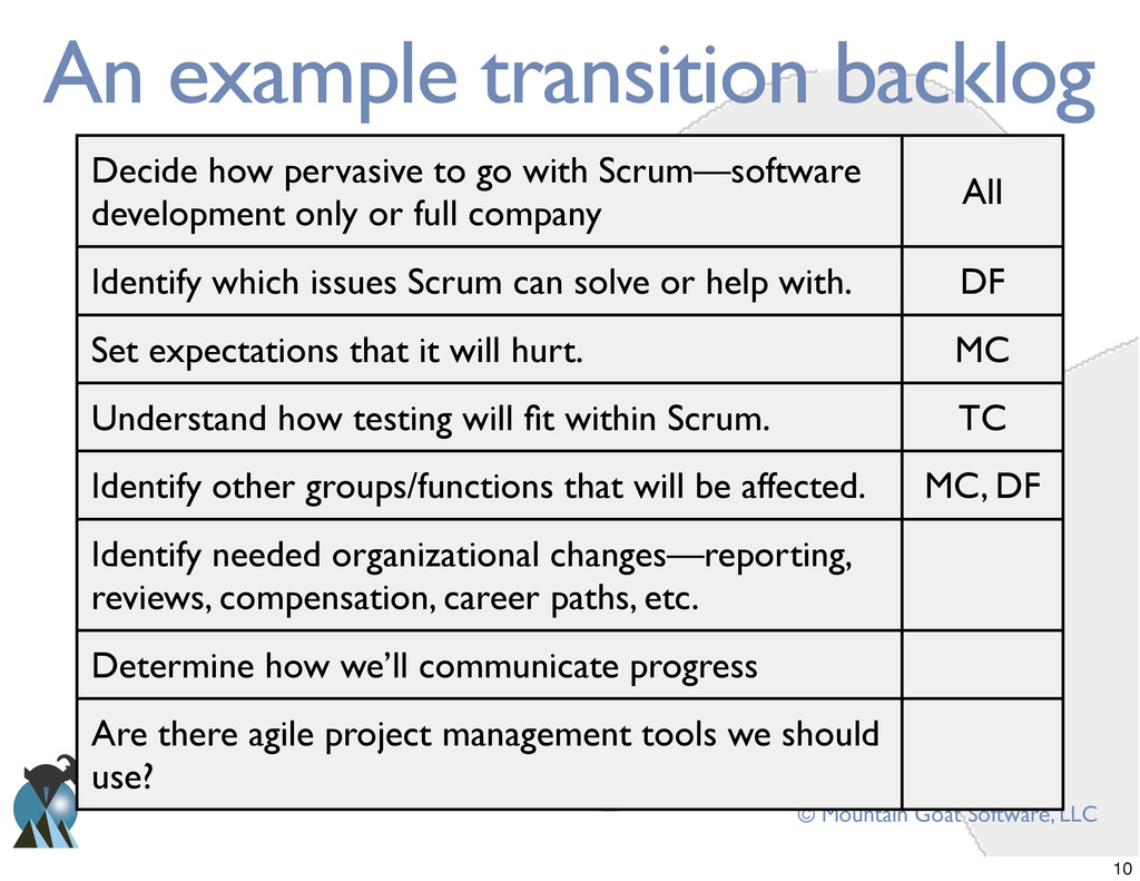 © Mountain Goat Software, LLC An example transi...