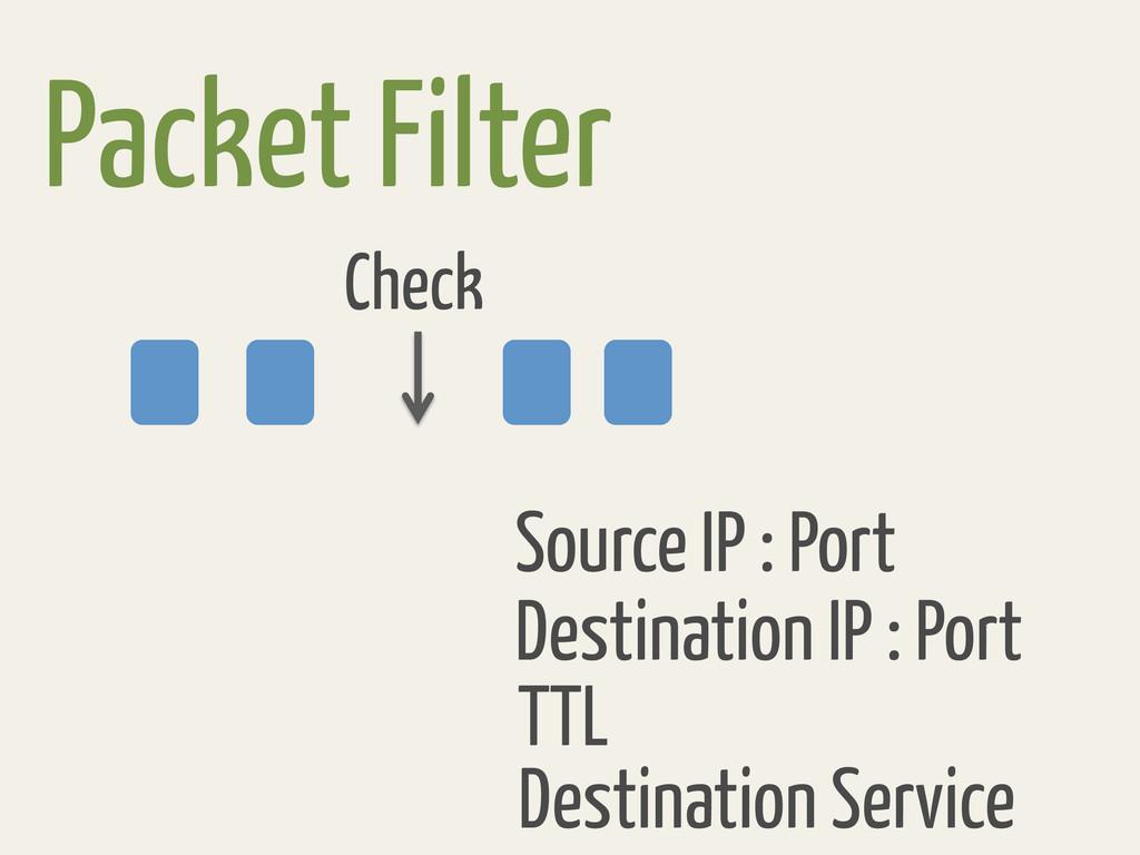 Packet Filter Check Source IP : Port Destinatio...
