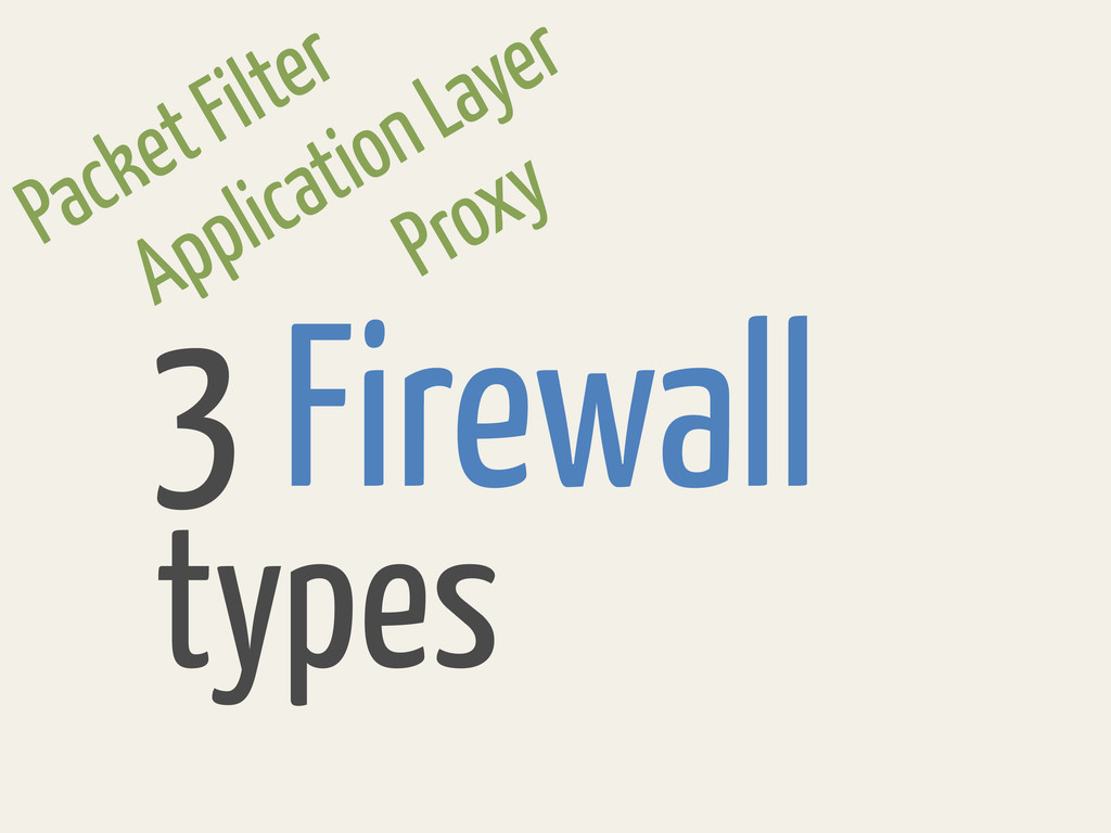 Firewall types 3