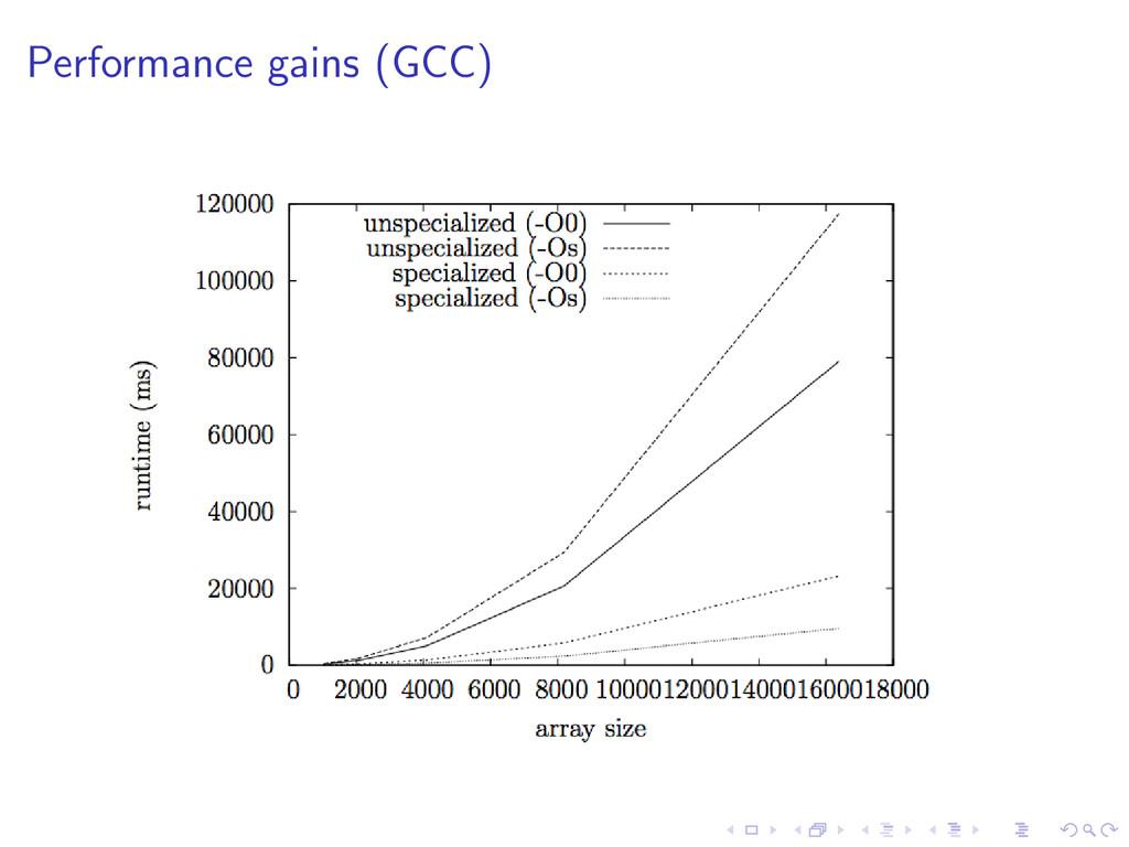 Performance gains (GCC)