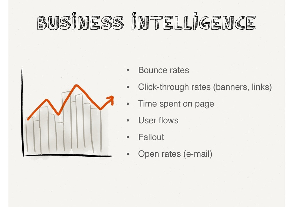Business intelligence • Bounce rates • Click-th...