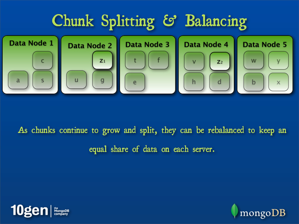 Chunk Splitting & Balancing Data Node 1 Data No...