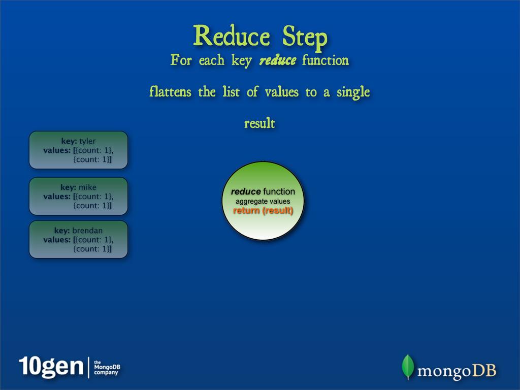 Reduce Step key: brendan values: [{count: 1}, {...