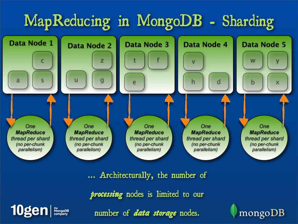 MapReducing in MongoDB - Sharding One MapReduce...