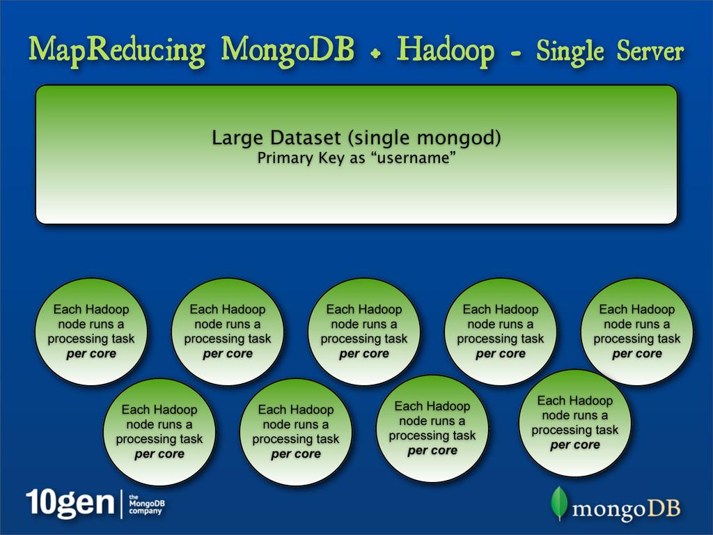MapReducing MongoDB + Hadoop - Single Server La...