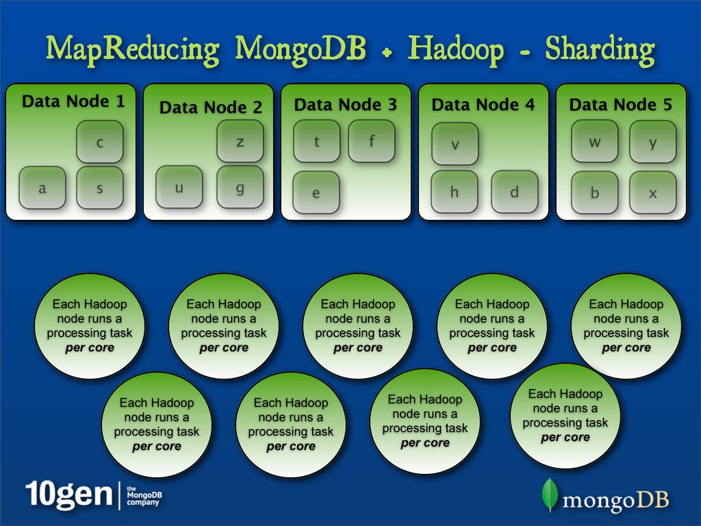 MapReducing MongoDB + Hadoop - Sharding Data No...