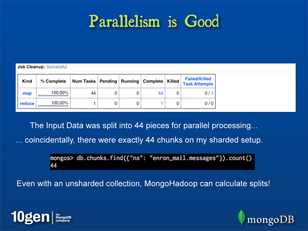 Parallelism is Good The Input Data was split in...