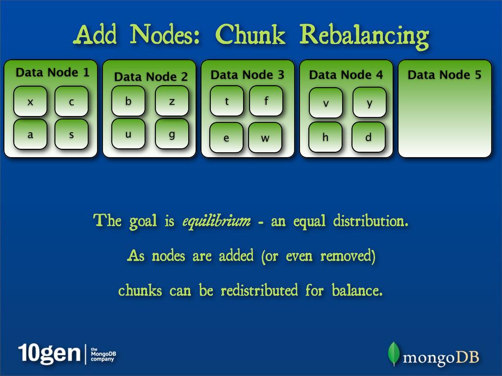 Add Nodes: Chunk Rebalancing Data Node 1 Data N...
