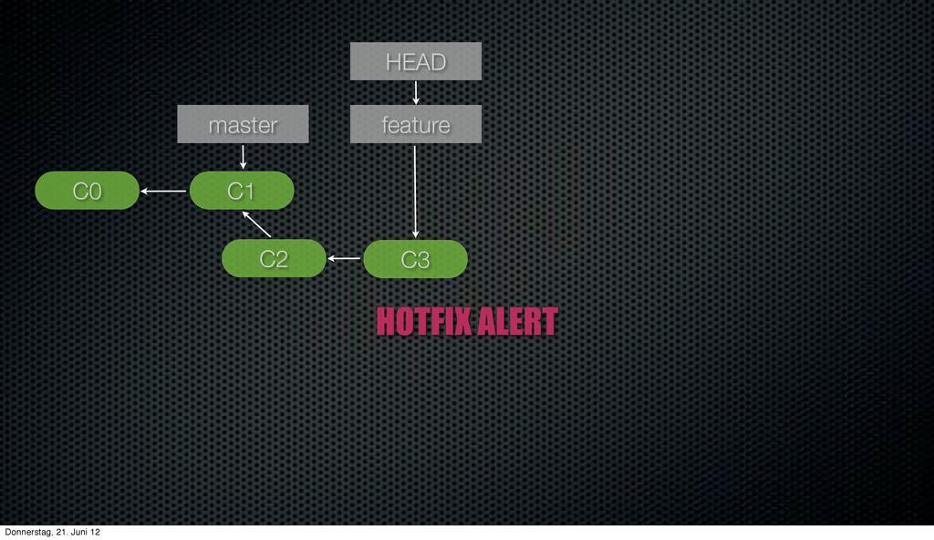 C1 HEAD master C0 feature C2 C3 HOTFIX ALERT Do...