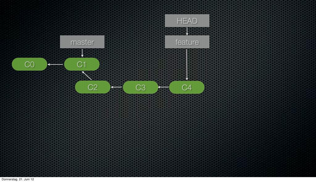 C1 HEAD master C0 feature C2 C3 C4 Donnerstag, ...
