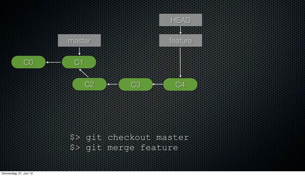 $> git checkout master $> git merge feature C1 ...