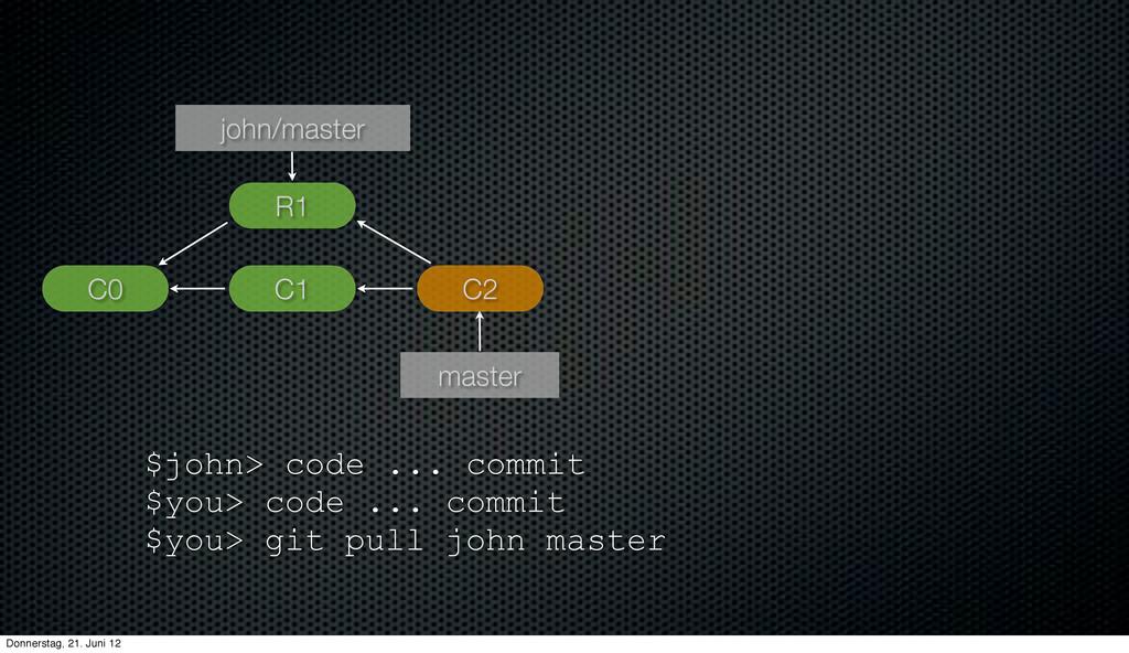 C1 john/master master C0 R1 $john> code ... com...