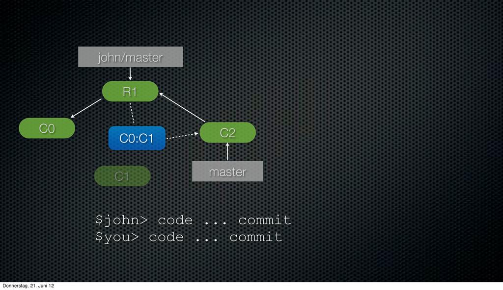C1 john/master master C0 R1 C2 C0:C1 $john> cod...