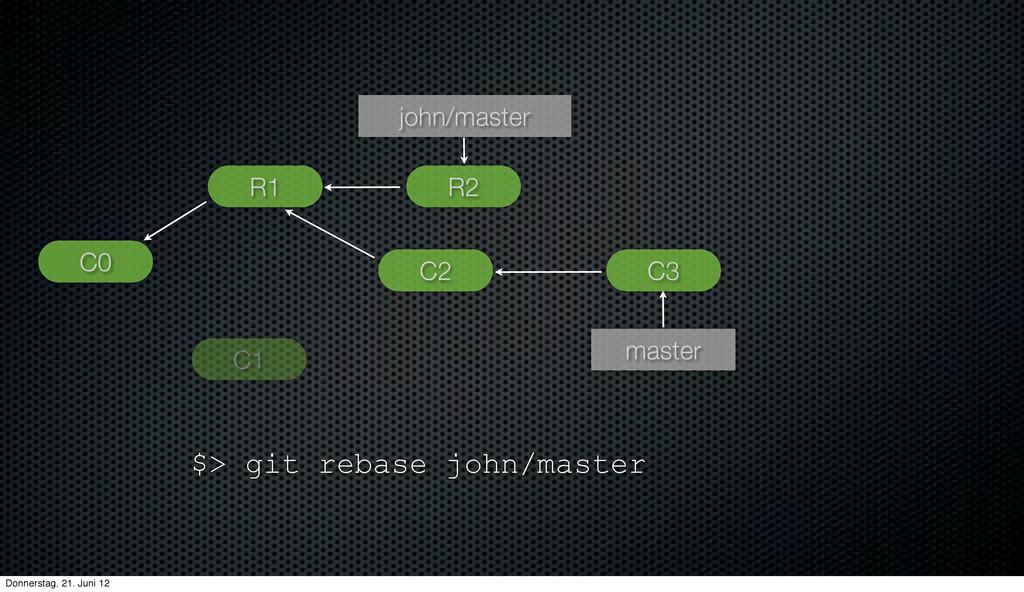 C1 john/master master C0 R1 C3 $> git rebase jo...
